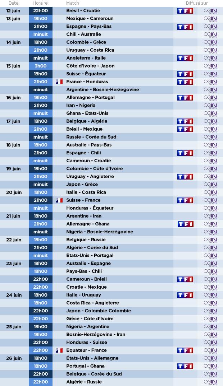 Le calendrier t l des matches de la coupe du monde 2014 - Calendrier de la coupe du monde de rugby ...